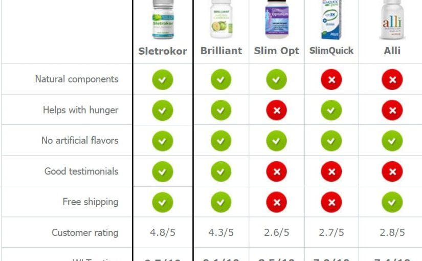 Sletrokor Side Effects Not very Nice?